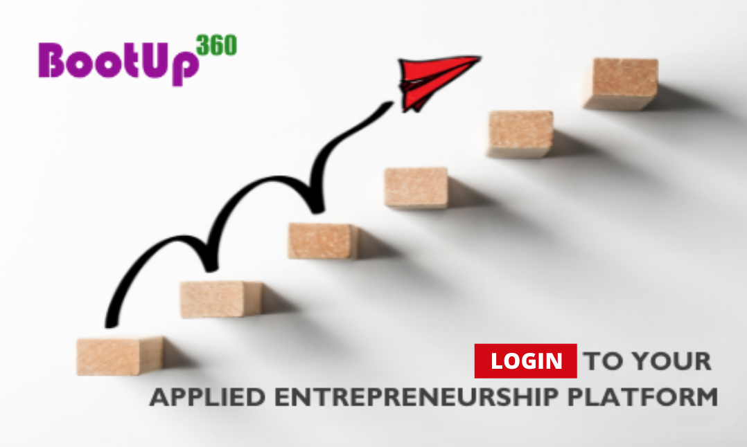Do you want set up a business in India(49)